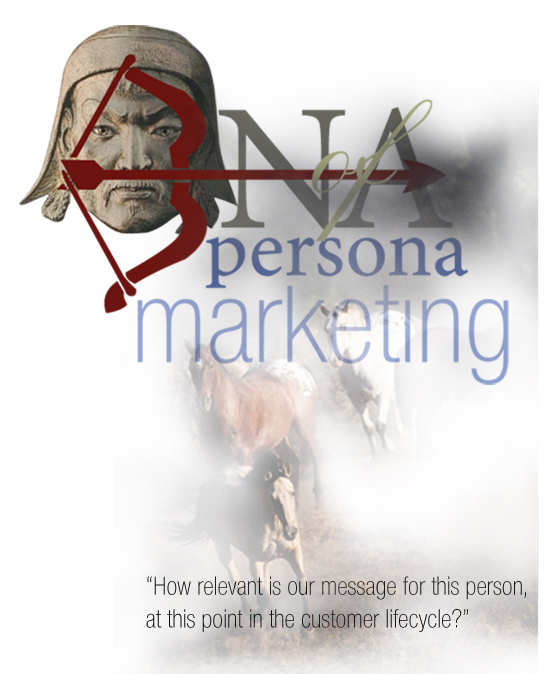 DNA of persona marketing