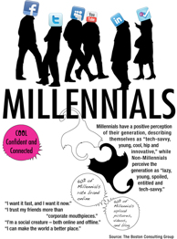 Millennials resized 600