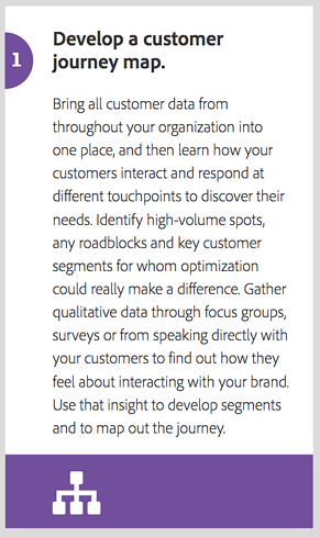 Segment the customers who will benefit from optimization.png