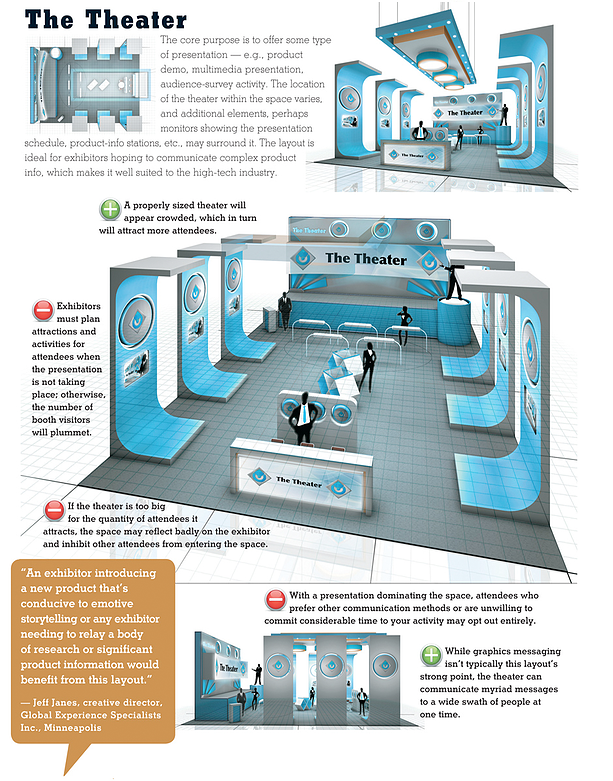 booth design based on theater layout